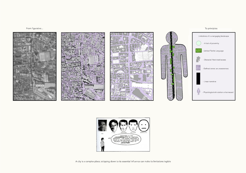 Y3 Final Project - Representation of concept, translating topographical representation to a set of principles to implement into the proposal  These correlations are found in Miruna's spatial encounters