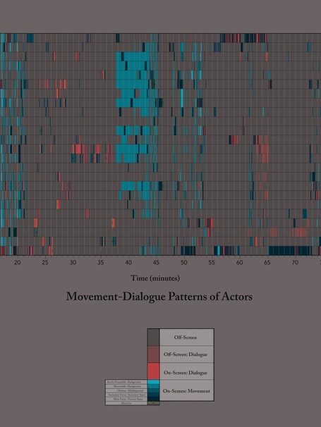 Movement Dialogue