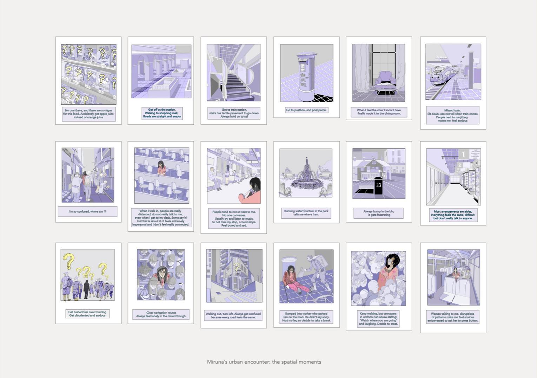 Y3 Final Project - Visualising Miruna's urban encounter