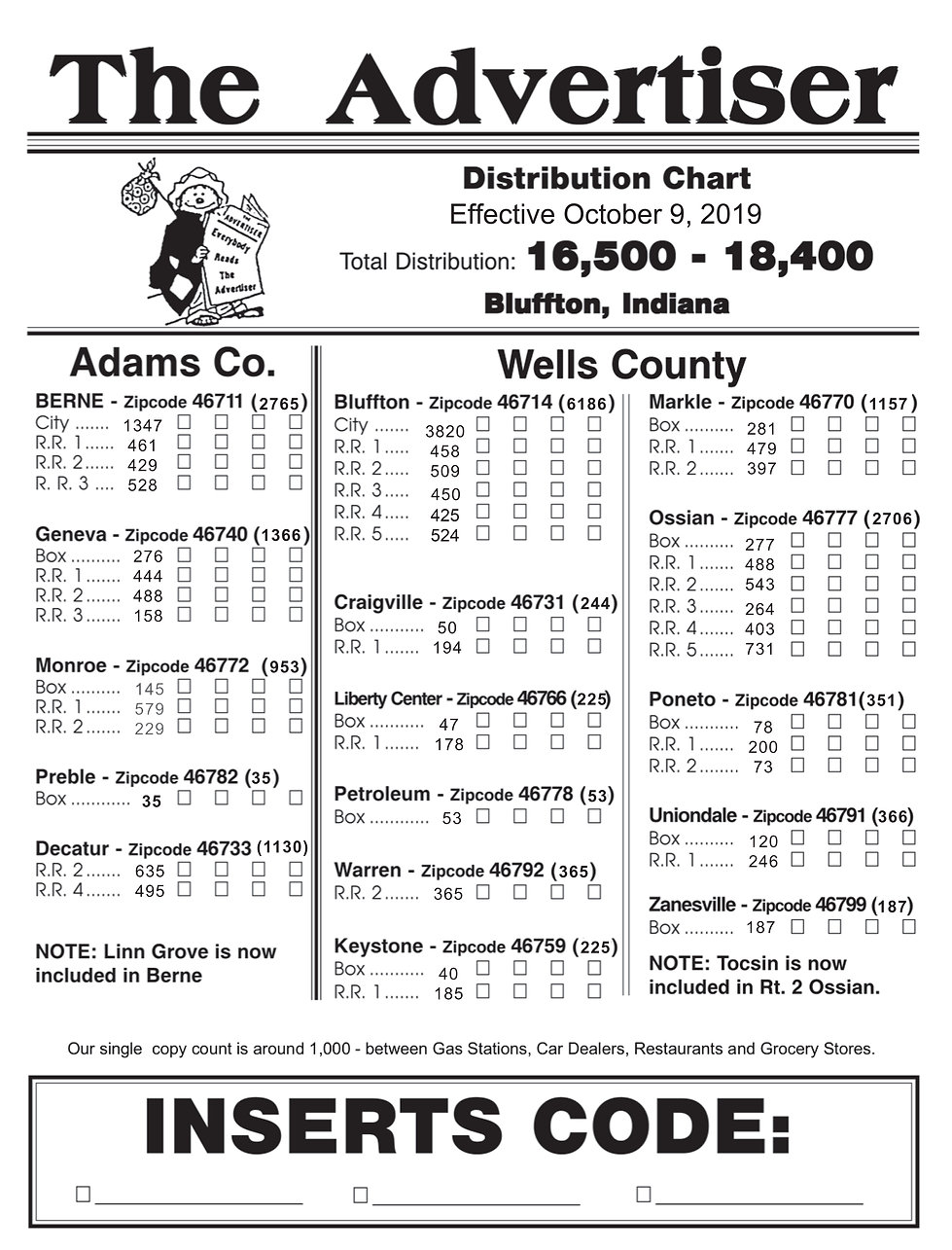 Distribution Sheet October 2019.jpg