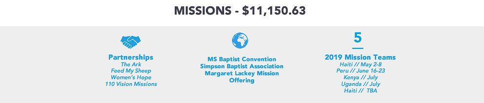 OFC Financial 1Q2019MISSIONS.fw.png