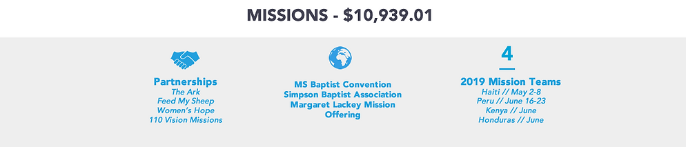 OFC Financial 2Q2019MISSIONS.fw.png