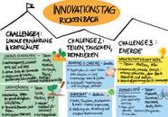 Notizen Innovationstag R_5.6_Icons.jpg