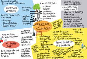 """Volle Fahrt voraus - für gleichberechtigte VerkehrsteilnehmerInnen und mehr Lebensraum im Dorf! Unsere Notizen zum Workshop """"Verkehr"""" am 17.04. in Küsnacht."""