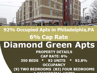 Off-Market Cash Flowing Apt..Philly, PA
