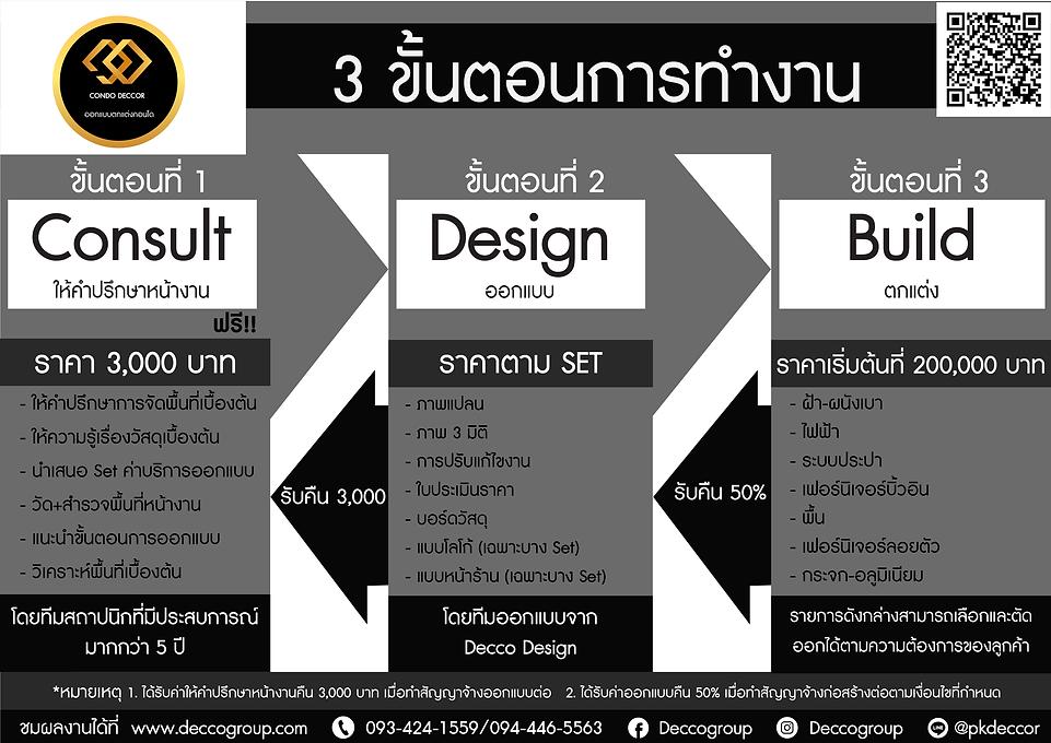 3 ขั้นตอนการทำงาน (รวม)-02.png