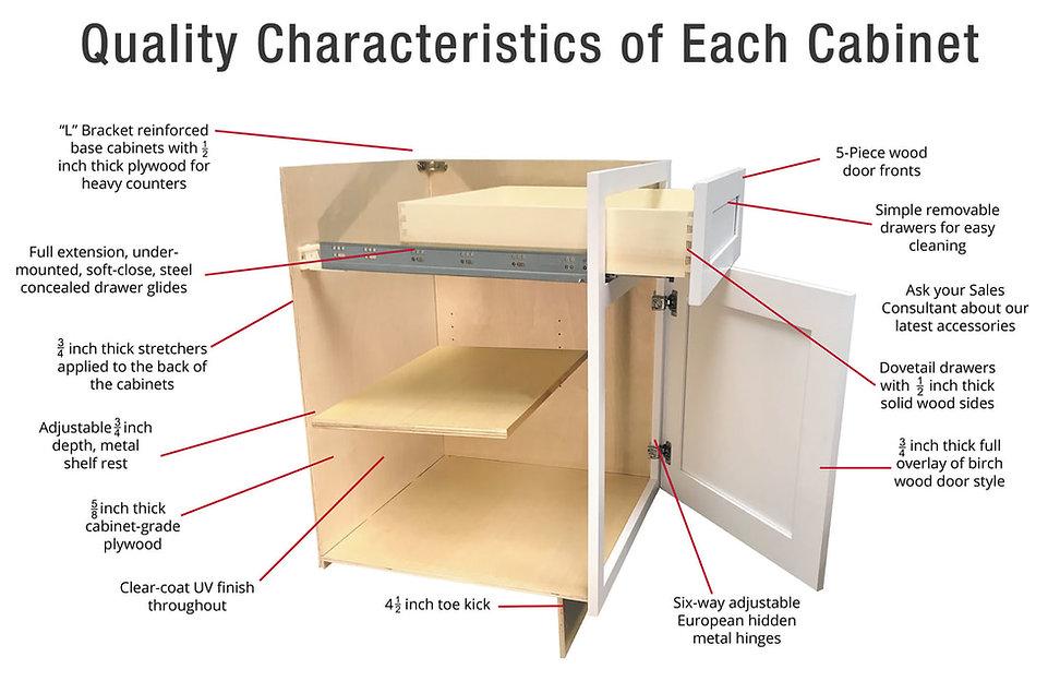 cabinet-features_orig.jpg