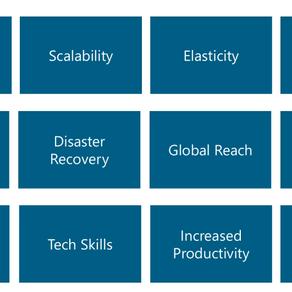 Cloud Computing Key Terms/ Concepts
