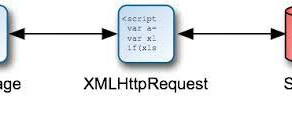 How to retrieve matching records from Virtual Entity by XMLHTTP request using JavaScript