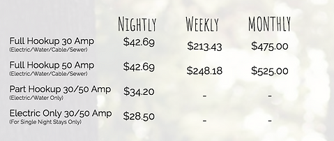 RV Rates.png