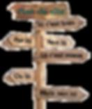 Panneau de direction, panneau indicateur de lien