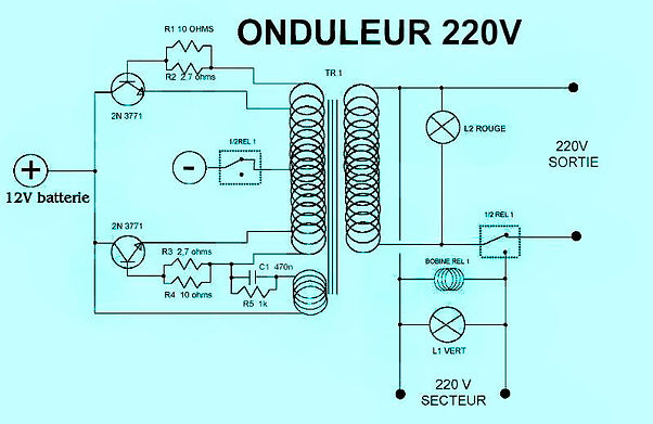 Onduleur 220 V