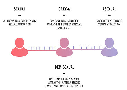 different-types-of-asexuality-4.jpg