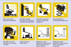 Kurdi safety chart (Be Sure, Be Safe)