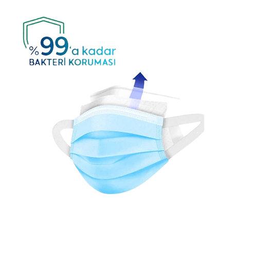 Yumuşak Elastik Kulaklı Mavi Medikal Maske