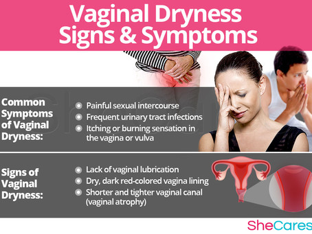 Vaginal Treatments in the News