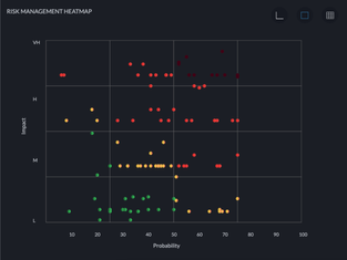 How to Build a Cyber Risk Assessment Matrix