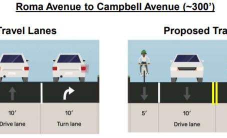 3rd Avenue bike lane improvements