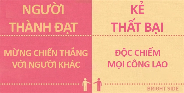 Nguoi thanh dat - ke that bai 14 chuan