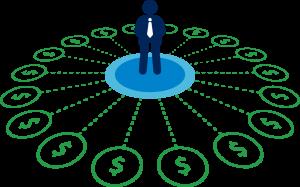Cơ hội đầu tư và đa dạng hoá thu nhập đối phó với dịch bệnh Covid-19