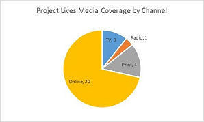 Project Lives media coverage
