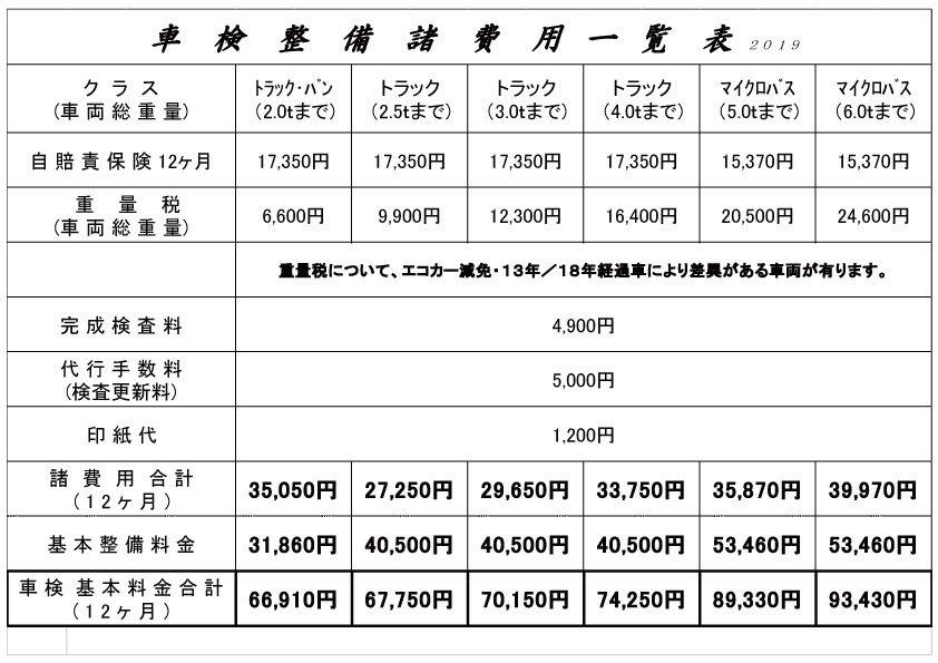 ■ 2019-08-16 ■ ㈱オートサルーン羽山 ■ 車検整備諸費用-02 ■