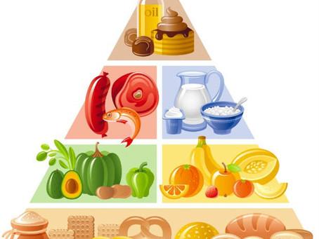 Pirâmide alimentar: o que é, tipos e para que serve