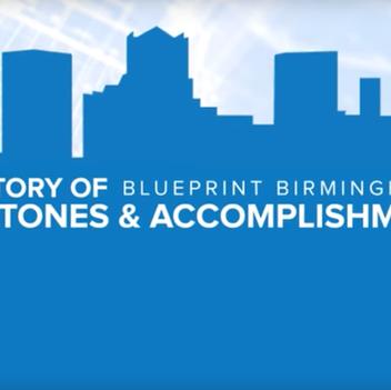 Blueprint Birmingham Animated Timeline