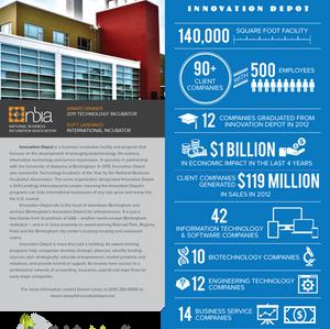 Brochure Design / Infographics