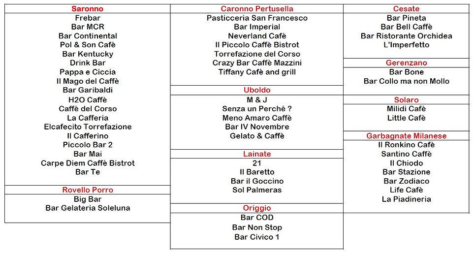 elenco bar Saronno al 26 settembre.jpg