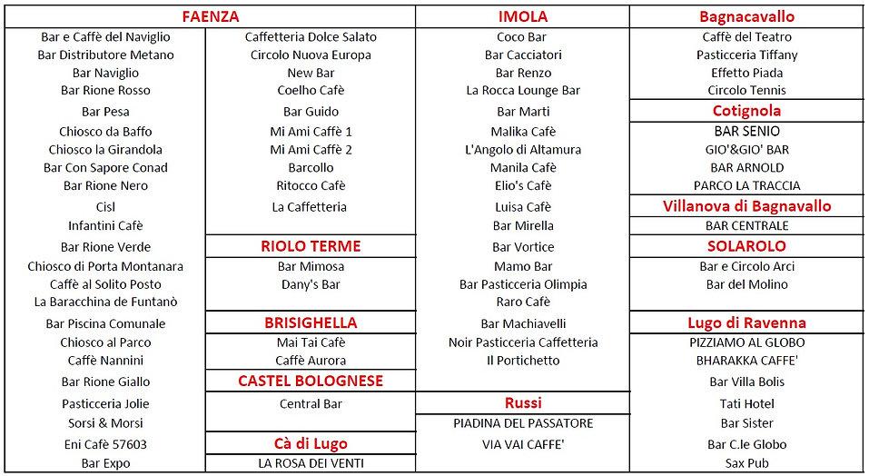 elenco bar faenza 23 aprile 2019.jpg
