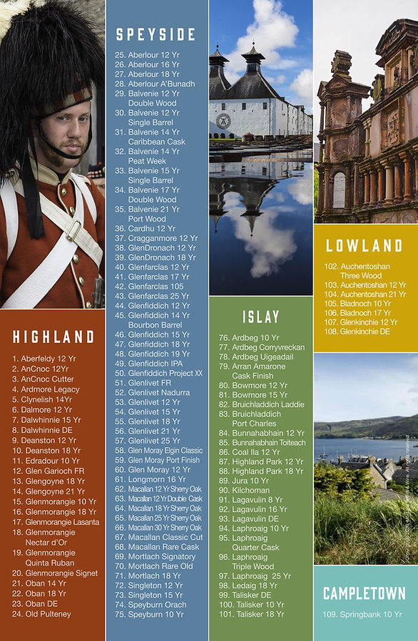 scotch-guide-2.jpg
