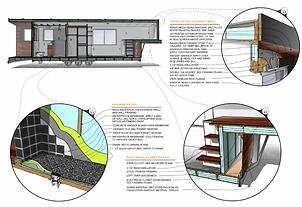 Zen Tiny Homes 3D Design Process