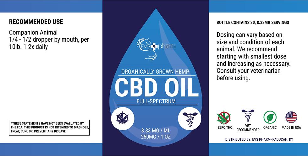 250mg CBD Oil