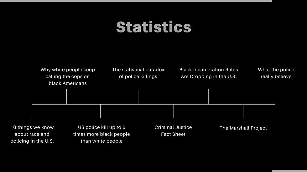 Blue and Black Timeline Presentation (9)