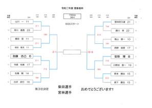 秋葉GC   理事長杯準決勝結果R2.6.28