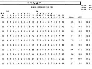 秋葉GC  チャンスデー開催 2020.8.28