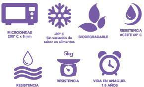 Desechables Biodegradable | Distribudora | Tulum, Quintana Roo