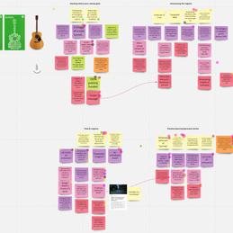 DAA Brainstorm.png