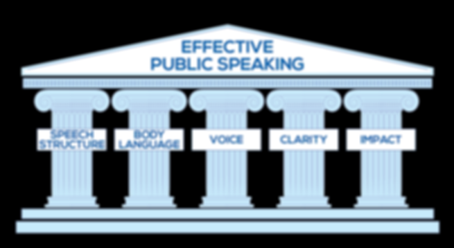 5 Pillars illustration .png