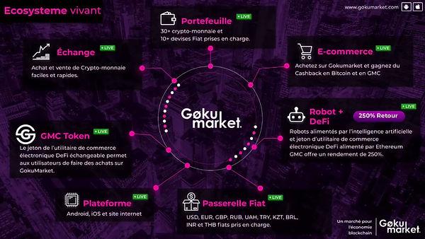 services-gokumarket.jpg