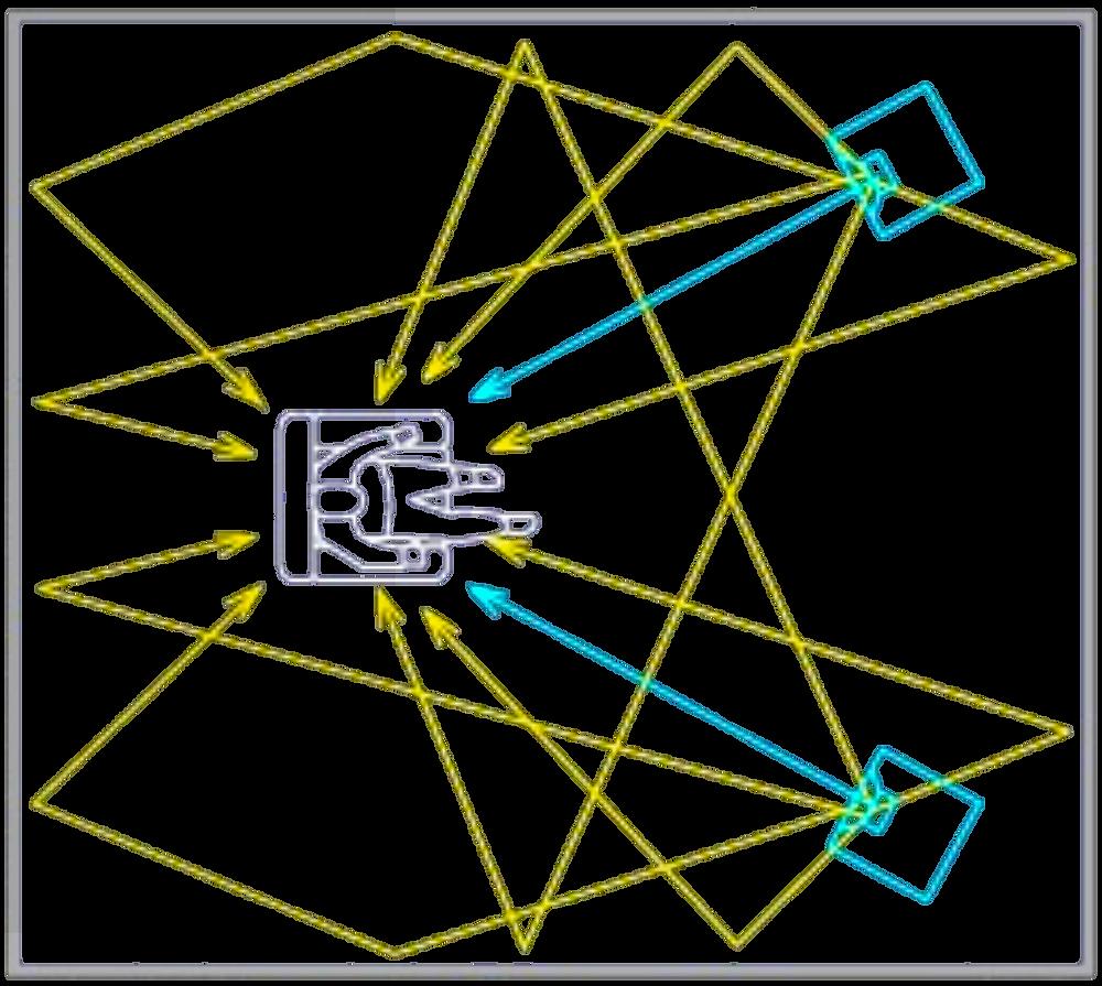 Observation filtrage en peigne