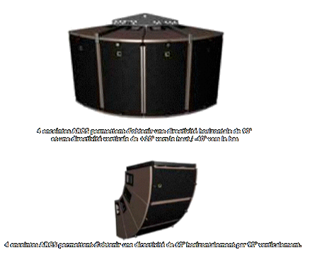 système d'enceintes ARCS