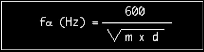 Formule de fréquence d'absorption maximale en cm