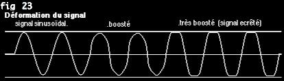 Déformation d'un signal trop boosté