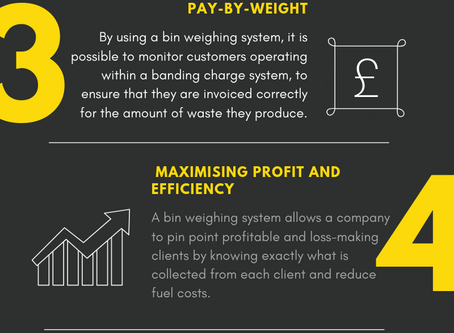 WHAT ARE THE TOP 5 BENEFITS AND FUNCTIONS OF A BIN WEIGHING SYSTEM