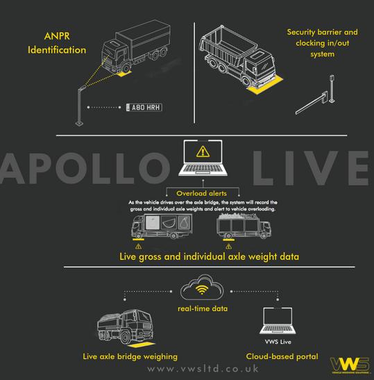 RWM _ Apollo Live-5.png