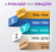 geracoes-blog1.jpg