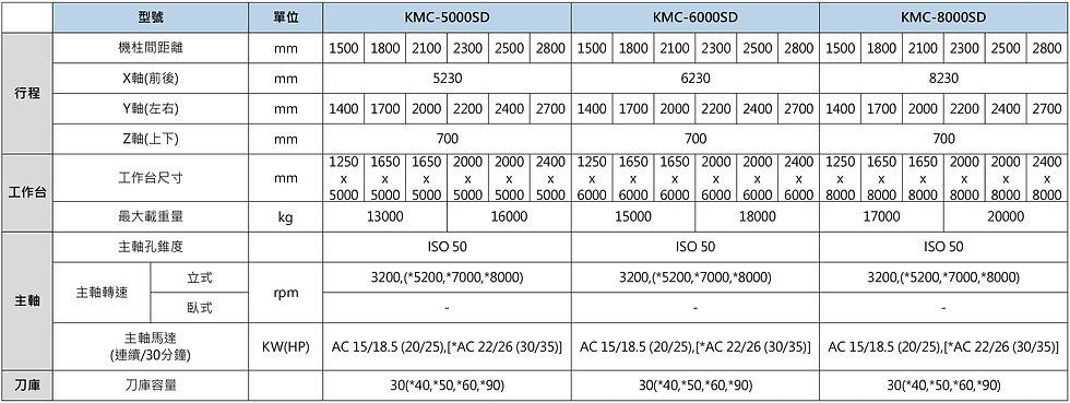 KMC-SD-規格表-繁體2-01.jpg