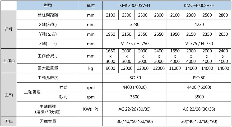 KMC-SV-H 規格表-中文-01.jpg